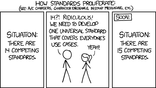 "xkcd 927 - ""Standards"""